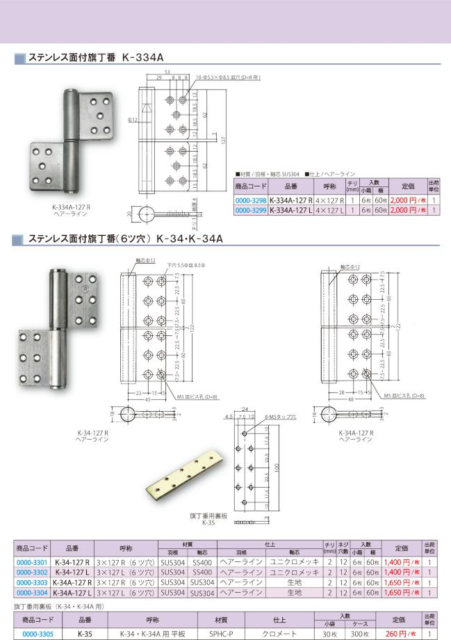 2012-103_KUMAMOTO_NEWS_K-33_34_334_ura.jpg